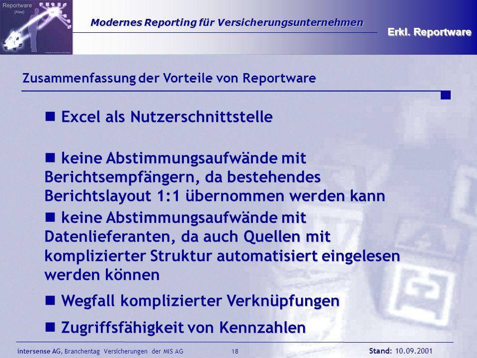 intersense AG, Branchentag Versicherungen der MIS AG Stand: 10.09.2001 18 Modernes Reporting für Versicherungsunternehmen Modernes Reporting für Versi