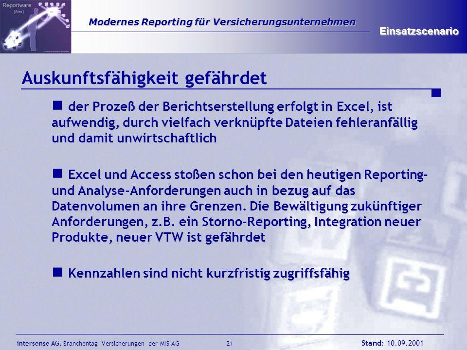 intersense AG, Branchentag Versicherungen der MIS AG Stand: 10.09.2001 21 Modernes Reporting für Versicherungsunternehmen Modernes Reporting für Versi
