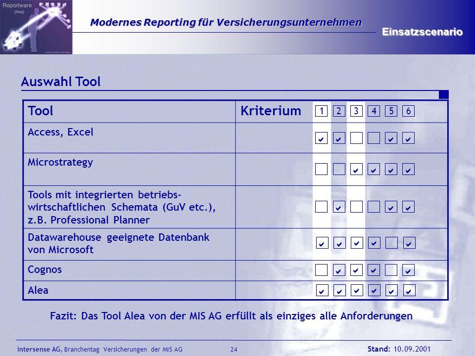 intersense AG, Branchentag Versicherungen der MIS AG Stand: 10.09.2001 24 Modernes Reporting für Versicherungsunternehmen Modernes Reporting für Versi