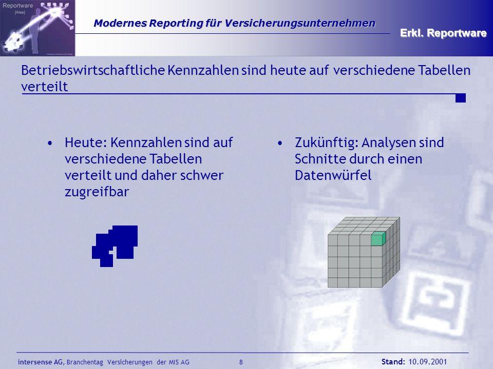 intersense AG, Branchentag Versicherungen der MIS AG Stand: 10.09.2001 8 Modernes Reporting für Versicherungsunternehmen Modernes Reporting für Versic