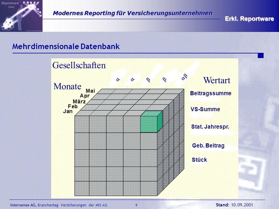 intersense AG, Branchentag Versicherungen der MIS AG Stand: 10.09.2001 9 Modernes Reporting für Versicherungsunternehmen Modernes Reporting für Versic