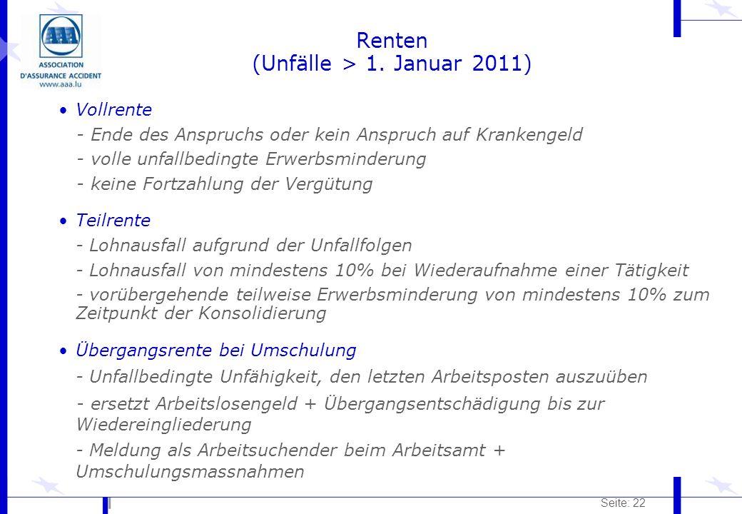 Seite: 22 Renten (Unfälle > 1. Januar 2011) Vollrente - Ende des Anspruchs oder kein Anspruch auf Krankengeld - volle unfallbedingte Erwerbsminderung