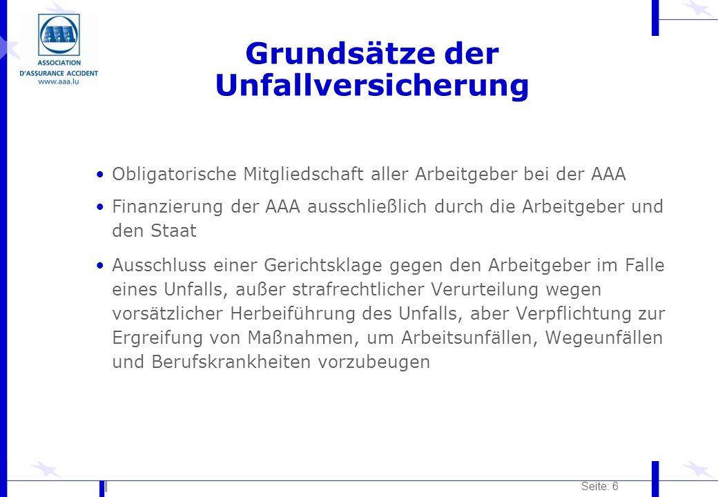 Seite: 37 Finanzierung l Einheitlicher Beitragssatz (Gesetz vom 17.