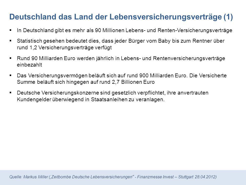Quelle: Markus Miller (Zeitbombe Deutsche Lebensversicherungen - Finanzmesse Invest – Stuttgart 28.04.2012) Deutschland das Land der Lebensversicherungsverträge (2) Bis zu 98% der Kapitalanlagen liegen in reinen Geld-Werten Investiert wird dabei nicht nur in die scheinbar so sicheren Staatspapiere der BRD.