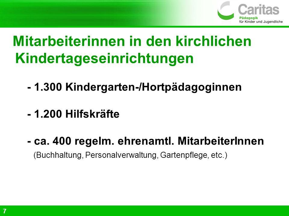 Mitarbeiterinnen in den kirchlichen Kindertageseinrichtungen - 1.300 Kindergarten-/Hortpädagoginnen - 1.200 Hilfskräfte - ca. 400 regelm. ehrenamtl. M