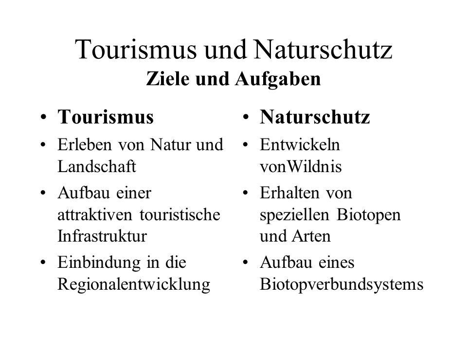 Tourismus und Naturschutz Ziele und Aufgaben Tourismus Erleben von Natur und Landschaft Aufbau einer attraktiven touristische Infrastruktur Einbindung