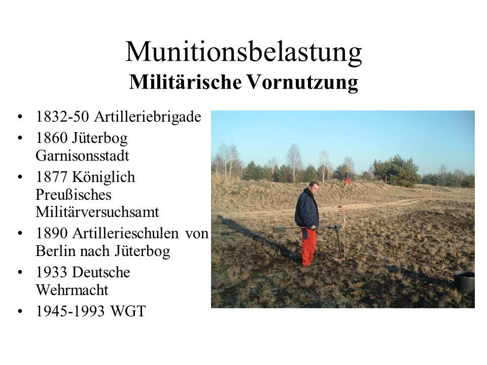 Munitionsbelastung Militärische Vornutzung 1832-50 Artilleriebrigade 1860 Jüterbog Garnisonsstadt 1877 Königlich Preußisches Militärversuchsamt 1890 A