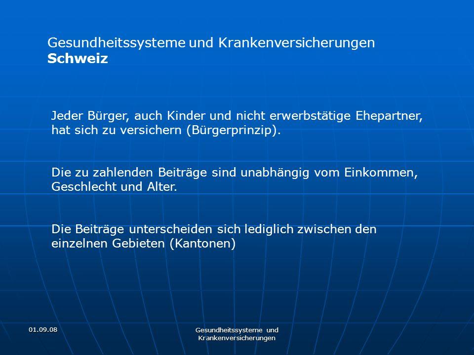 01.09.08 Gesundheitssysteme und Krankenversicherungen Schweiz Jeder Bürger, auch Kinder und nicht erwerbstätige Ehepartner, hat sich zu versichern (Bü