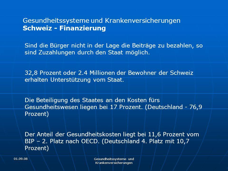 01.09.08 Gesundheitssysteme und Krankenversicherungen Schweiz - Finanzierung Sind die Bürger nicht in der Lage die Beiträge zu bezahlen, so sind Zuzah