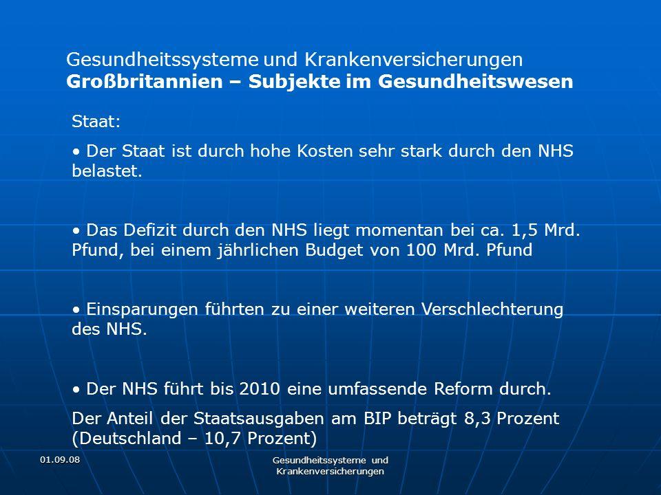 01.09.08 Gesundheitssysteme und Krankenversicherungen Großbritannien – Subjekte im Gesundheitswesen Staat: Der Staat ist durch hohe Kosten sehr stark
