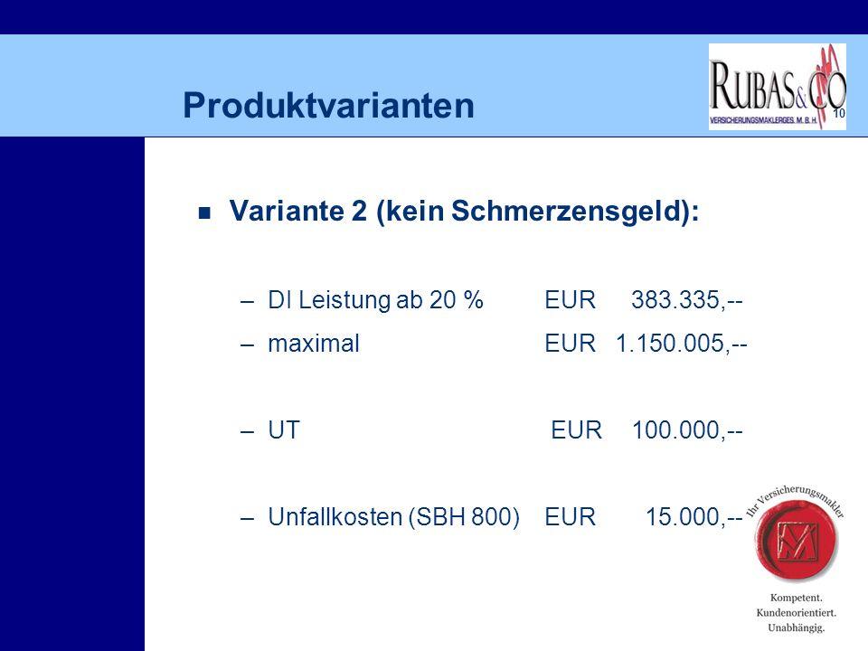 10 Produktvarianten Variante 2 (kein Schmerzensgeld): –DI Leistung ab 20 % EUR383.335,-- –maximalEUR 1.150.005,-- –UT EUR100.000,-- –Unfallkosten (SBH 800)EUR 15.000,--
