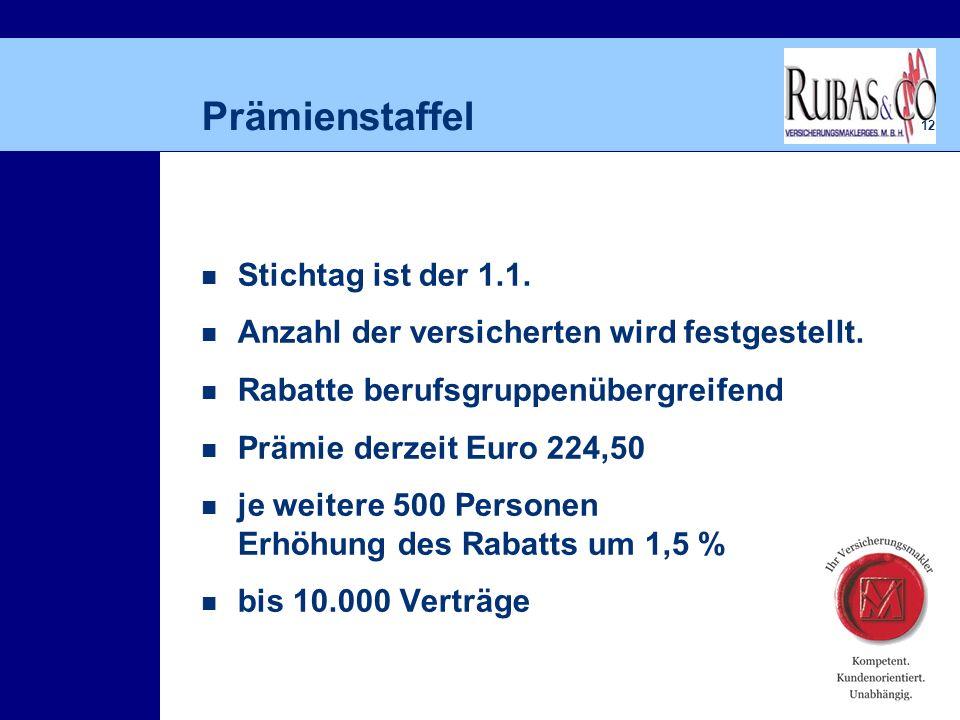 12 Prämienstaffel Stichtag ist der 1.1. Anzahl der versicherten wird festgestellt.