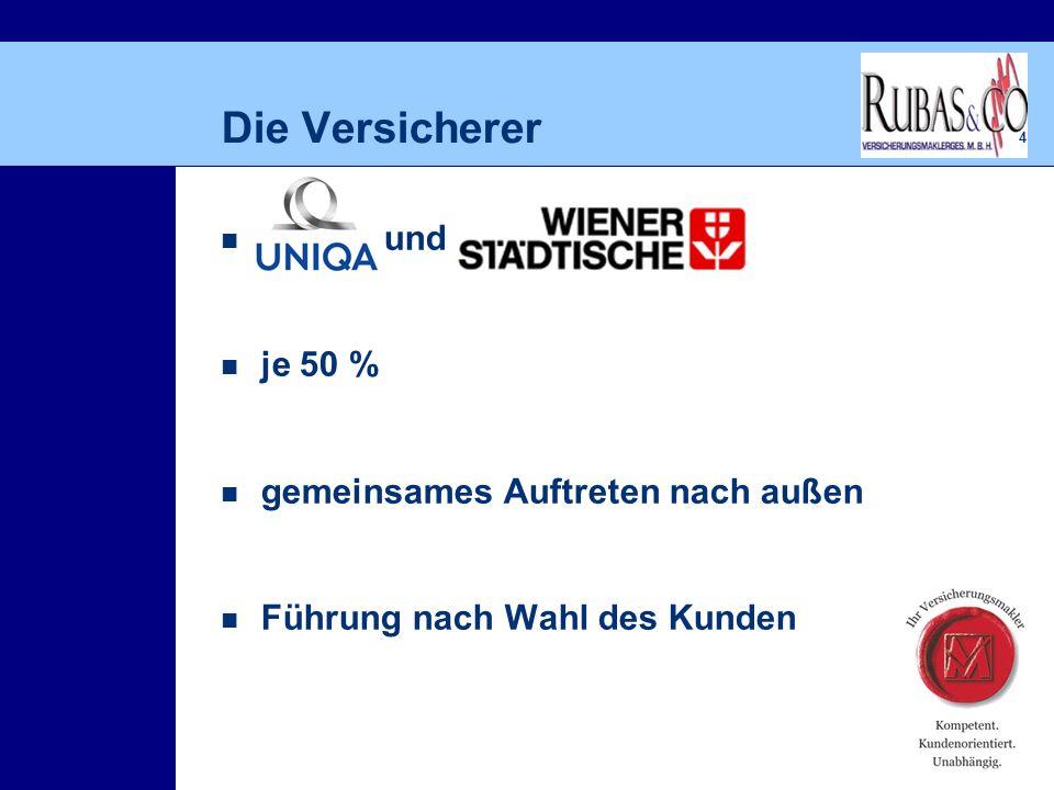 4 Die Versicherer UNIQA und Wr.