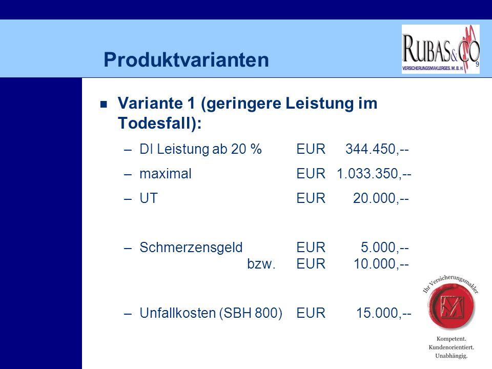 9 Produktvarianten Variante 1 (geringere Leistung im Todesfall): –DI Leistung ab 20 % EUR344.450,-- –maximalEUR 1.033.350,-- –UTEUR 20.000,-- –SchmerzensgeldEUR 5.000,-- bzw.