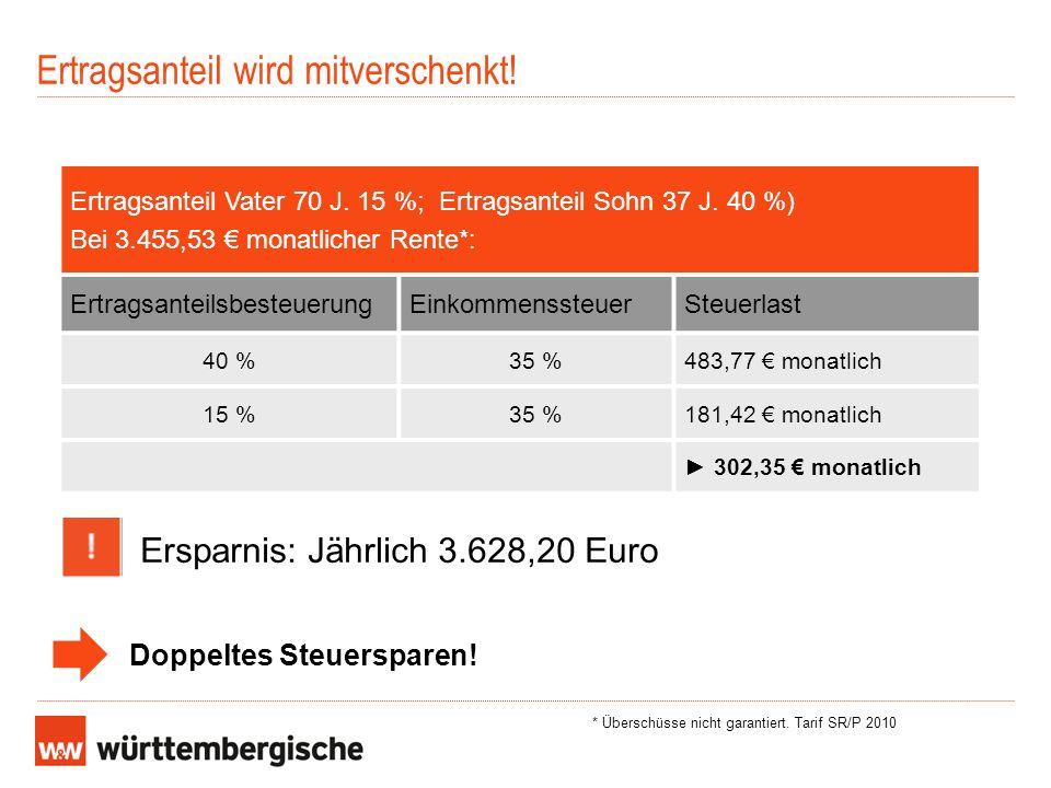 Ertragsanteil wird mitverschenkt! Ersparnis: Jährlich 3.628,20 Euro Doppeltes Steuersparen! Ertragsanteil Vater 70 J. 15 %; Ertragsanteil Sohn 37 J. 4