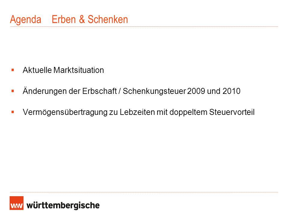 Agenda Erben & Schenken Aktuelle Marktsituation Änderungen der Erbschaft / Schenkungsteuer 2009 und 2010 Vermögensübertragung zu Lebzeiten mit doppelt
