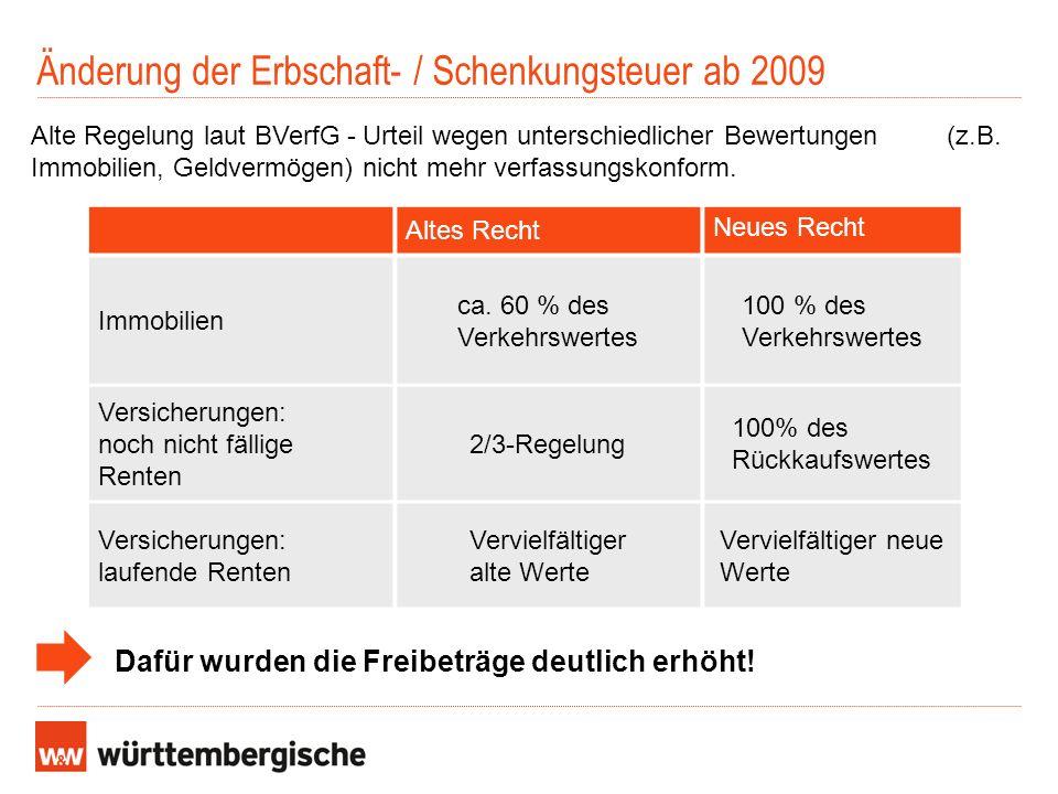 Änderung der Erbschaft- / Schenkungsteuer ab 2009 Alte Regelung laut BVerfG - Urteil wegen unterschiedlicher Bewertungen (z.B. Immobilien, Geldvermöge