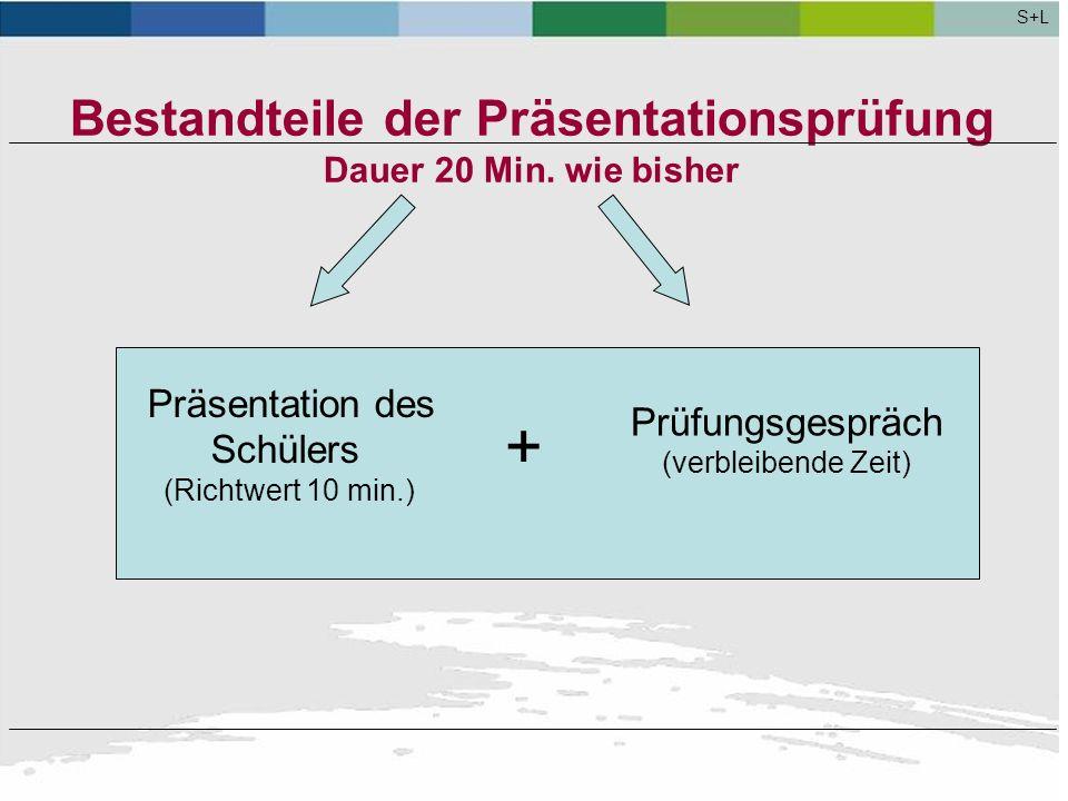 Formen der mündlichen Prüfung ab 2009 Zwei Formen mündlicher Prüfungen: 1. Mündliche Zusatzprüfung2. Präsentationsprüfung ( In P1 – P4 möglich) * n/2