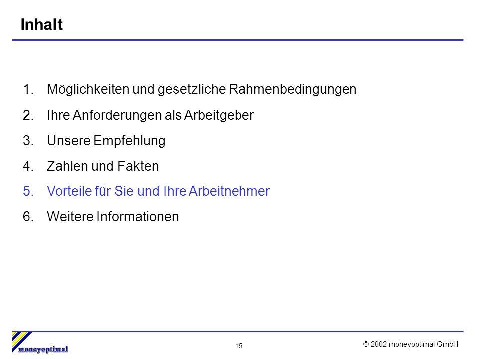 15 © 2002 moneyoptimal GmbH Inhalt 1.Möglichkeiten und gesetzliche Rahmenbedingungen 2.Ihre Anforderungen als Arbeitgeber 3.Unsere Empfehlung 4.Zahlen und Fakten 5.Vorteile für Sie und Ihre Arbeitnehmer 6.Weitere Informationen