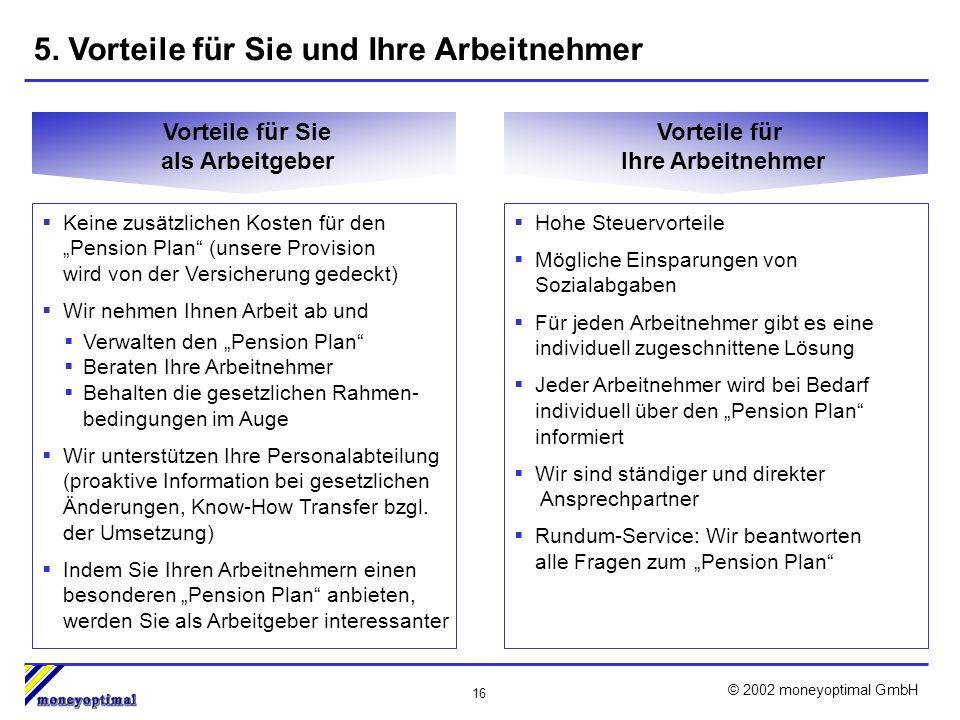 16 © 2002 moneyoptimal GmbH 5.