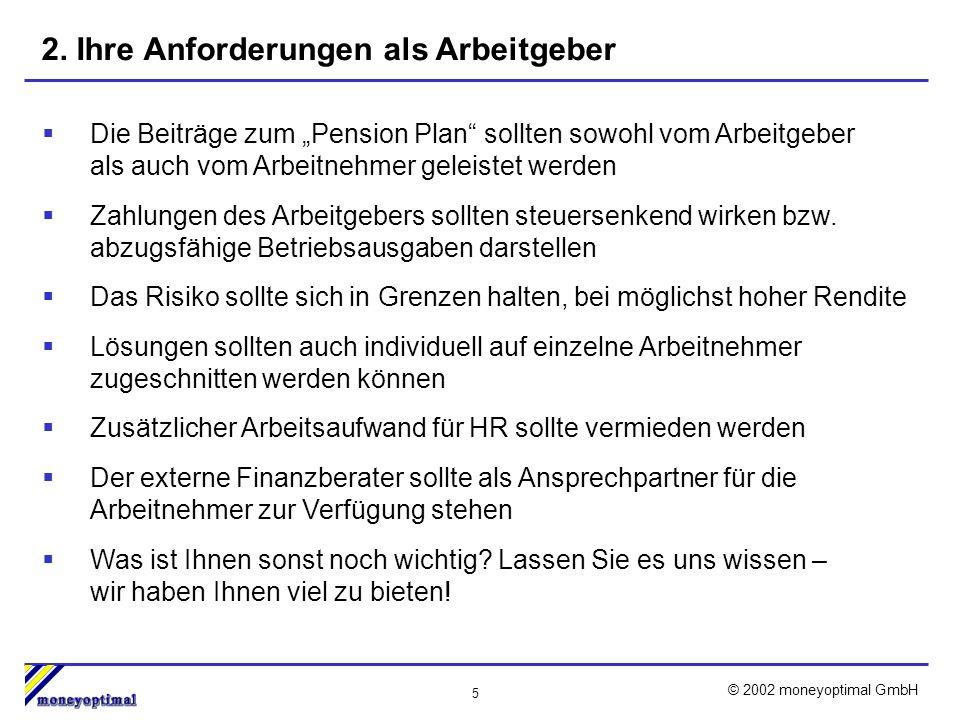 6 © 2002 moneyoptimal GmbH Inhalt 1.Möglichkeiten und gesetzliche Rahmenbedingungen 2.Ihre Anforderungen als Arbeitgeber 3.Unsere Empfehlung 4.Zahlen und Fakten 5.Vorteile für Sie und Ihre Arbeitnehmer 6.Weitere Informationen