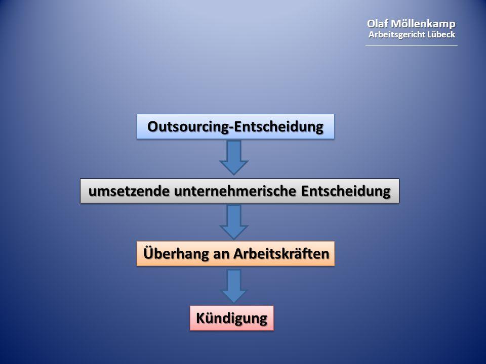 Olaf Möllenkamp Arbeitsgericht Lübeck Überhang an Arbeitskräften Outsourcing-EntscheidungOutsourcing-Entscheidung umsetzende unternehmerische Entscheidung KündigungKündigung