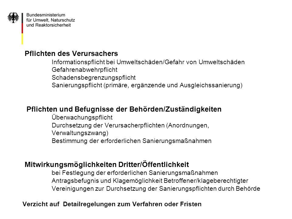 Pflichten des Verursachers Informationspflicht bei Umweltschäden/Gefahr von Umweltschäden Gefahrenabwehrpflicht Schadensbegrenzungspflicht Sanierungspflicht (primäre, ergänzende und Ausgleichssanierung) Pflichten und Befugnisse der Behörden/Zuständigkeiten Überwachungspflicht Durchsetzung der Verursacherpflichten (Anordnungen, Verwaltungszwang) Bestimmung der erforderlichen Sanierungsmaßnahmen Mitwirkungsmöglichkeiten Dritter/Öffentlichkeit bei Festlegung der erforderlichen Sanierungsmaßnahmen Antragsbefugnis und Klagemöglichkeit Betroffener/klageberechtigter Vereinigungen zur Durchsetzung der Sanierungspflichten durch Behörde Verzicht auf Detailregelungen zum Verfahren oder Fristen