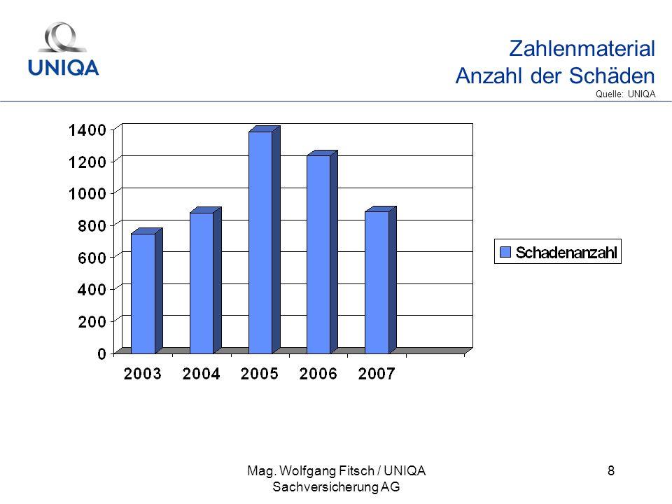 Mag. Wolfgang Fitsch / UNIQA Sachversicherung AG 8 Zahlenmaterial Anzahl der Schäden Quelle: UNIQA