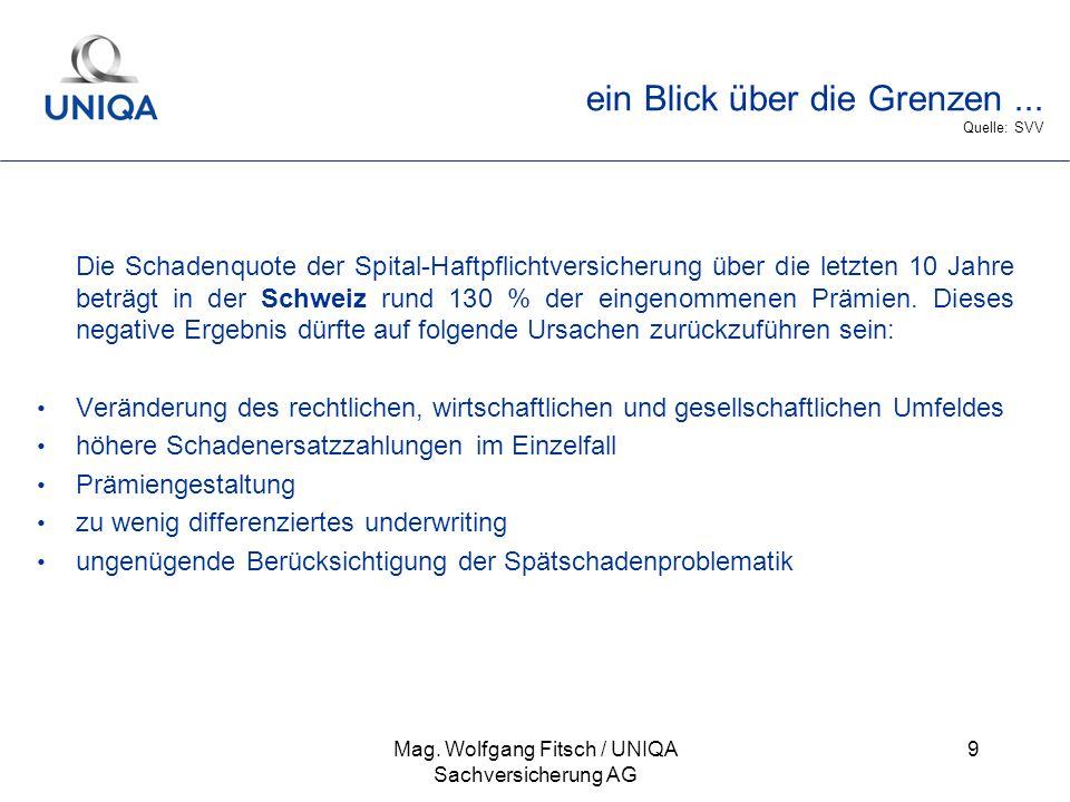 Mag. Wolfgang Fitsch / UNIQA Sachversicherung AG 9 ein Blick über die Grenzen... Quelle: SVV Die Schadenquote der Spital-Haftpflichtversicherung über