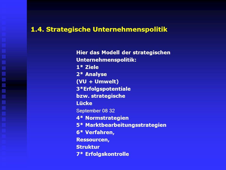 1.4. Strategische Unternehmenspolitik Hier das Modell der strategischen Unternehmenspolitik: 1* Ziele 2* Analyse (VU + Umwelt) 3*Erfolgspotentiale bzw