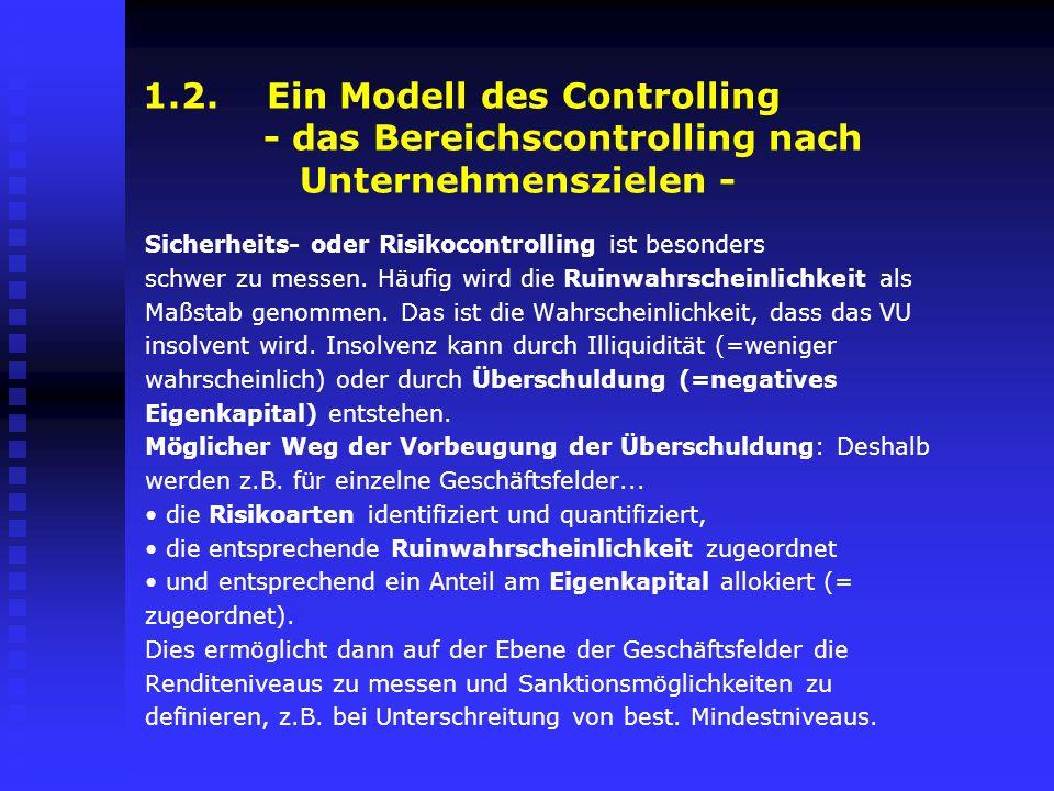 1.2. Ein Modell des Controlling - das Bereichscontrolling nach Unternehmenszielen - Sicherheits- oder Risikocontrolling ist besonders schwer zu messen