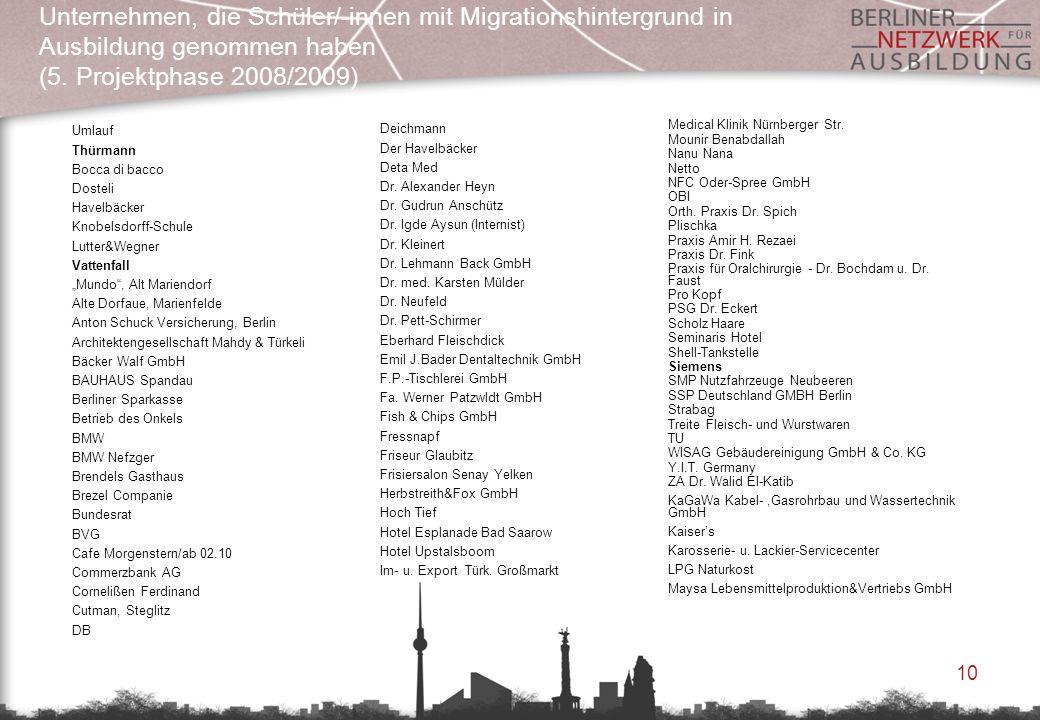 10 Unternehmen, die Schüler/-innen mit Migrationshintergrund in Ausbildung genommen haben (5. Projektphase 2008/2009) Umlauf Thürmann Bocca di bacco D