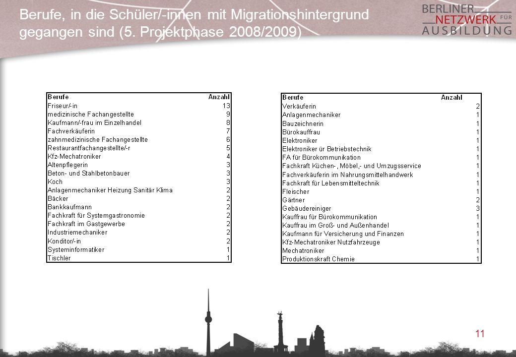 11 Berufe, in die Schüler/-innen mit Migrationshintergrund gegangen sind (5. Projektphase 2008/2009)