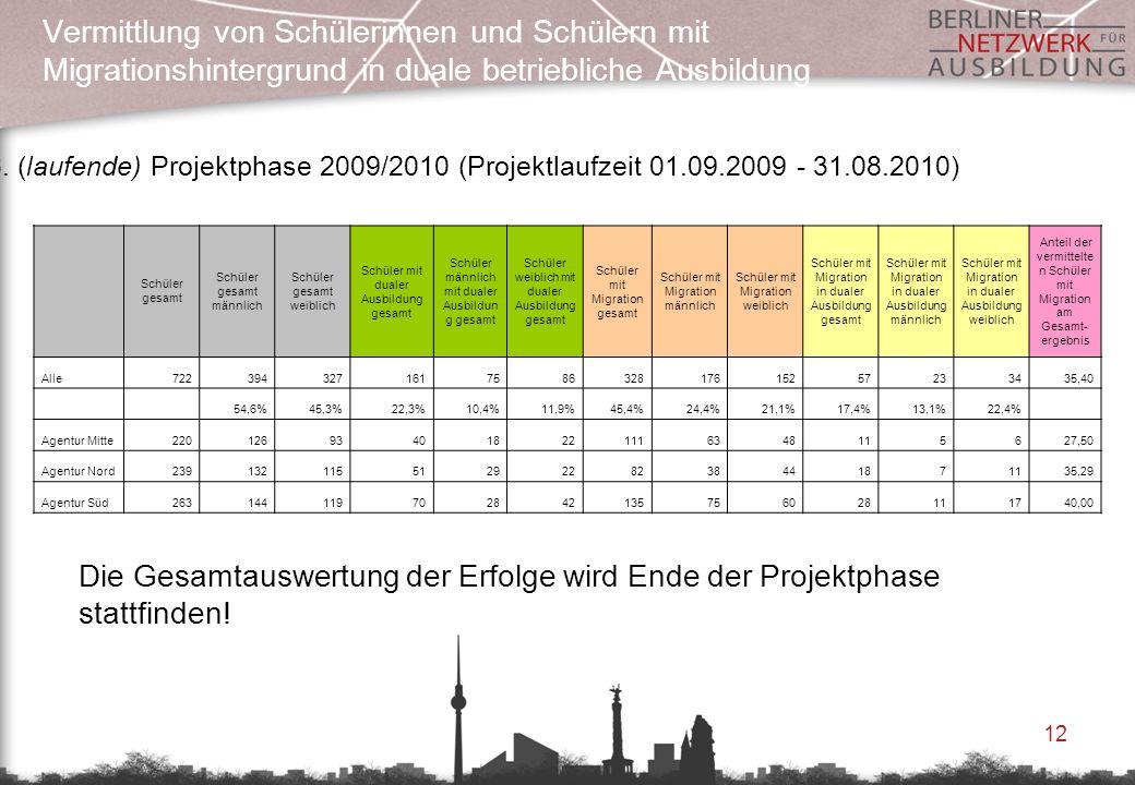 12 Vermittlung von Schülerinnen und Schülern mit Migrationshintergrund in duale betriebliche Ausbildung 6. (laufende) Projektphase 2009/2010 (Projektl