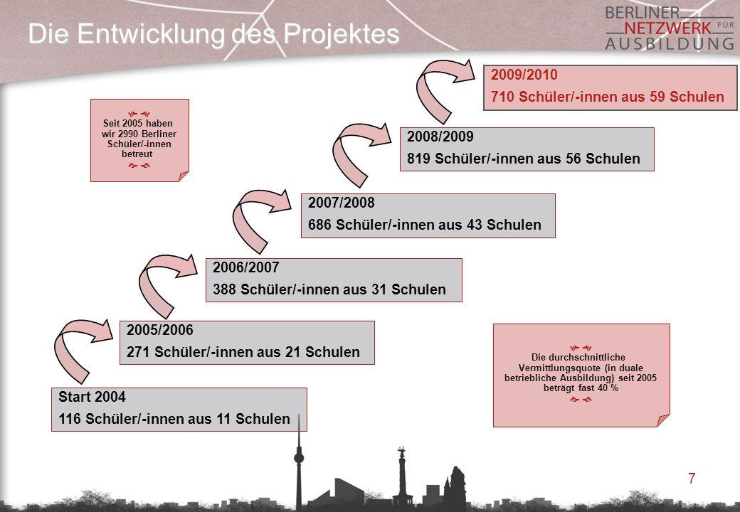 7 Die Entwicklung des Projektes Start 2004 116 Schüler/-innen aus 11 Schulen 2005/2006 271 Schüler/-innen aus 21 Schulen 2006/2007 388 Schüler/-innen