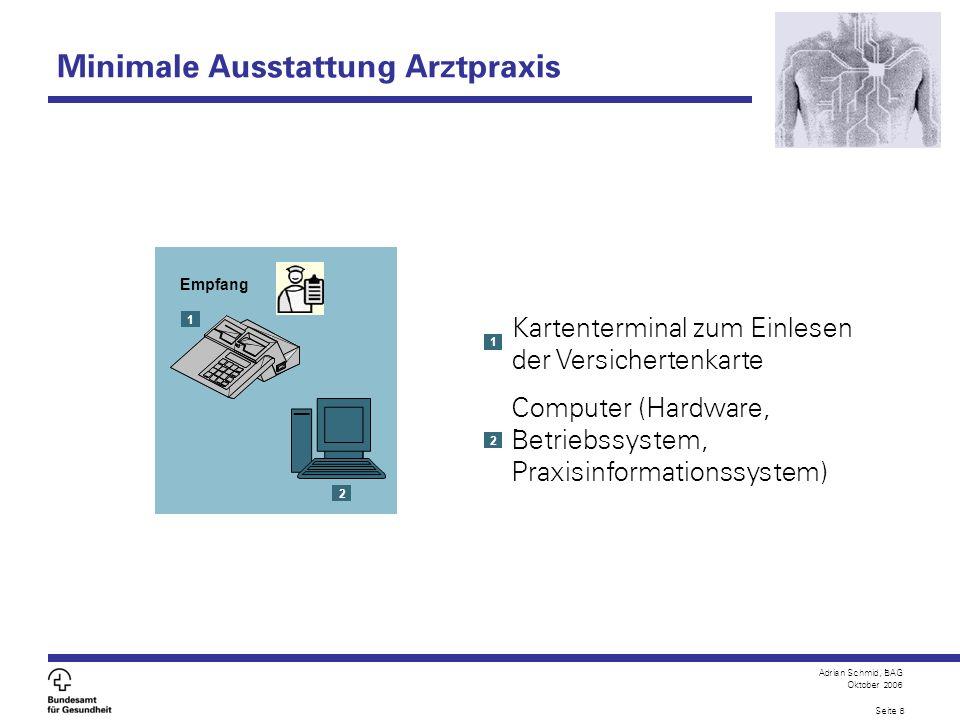 Adrian Schmid, BAG Oktober 2006 Seite 8 Minimale Ausstattung Arztpraxis Empfang 1 2 1 2 Kartenterminal zum Einlesen der Versichertenkarte Computer (Ha
