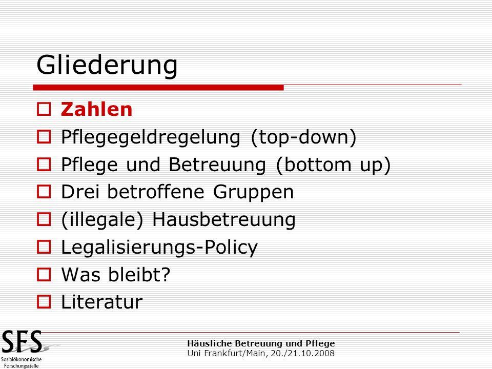Häusliche Betreuung und Pflege Uni Frankfurt/Main, 20./21.10.2008 Literatur (4) Österreichisches Komitee für Sozialarbeit - ÖKSA (Hrsg.) (2006): 24- Stundenbetreuung.