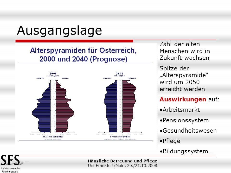 Häusliche Betreuung und Pflege Uni Frankfurt/Main, 20./21.10.2008 Ausgangslage Zahl der alten Menschen wird in Zukunft wachsen Spitze der Alterspyrami