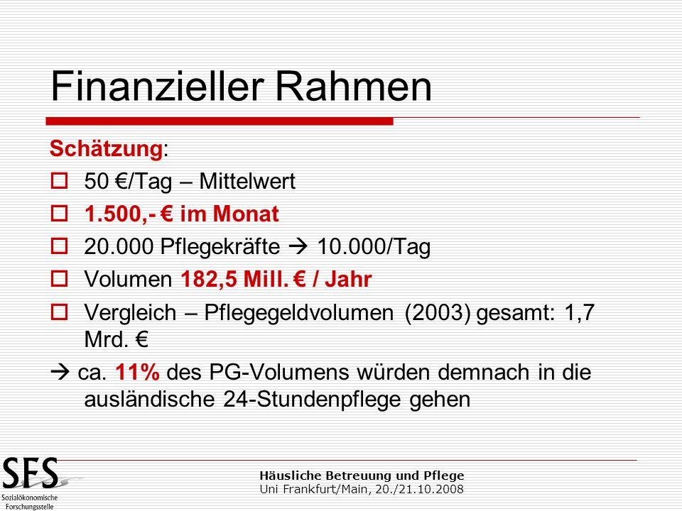 Häusliche Betreuung und Pflege Uni Frankfurt/Main, 20./21.10.2008 Schätzung: 50 /Tag – Mittelwert 1.500,- im Monat 20.000 Pflegekräfte 10.000/Tag Volu