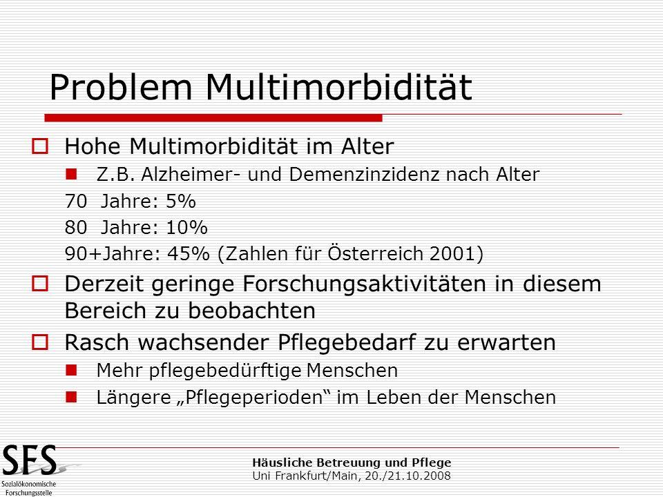 Häusliche Betreuung und Pflege Uni Frankfurt/Main, 20./21.10.2008 Qualitätssicherung und begleitende Qualitätskontrolle ist Bestandteil der Pflegesicherung Eine Stichprobe (1997, 10 % der BezieherInnen) ergab: Die Pflege ist ausreichend96,6% Die Pflege ist mangelhaft 3,4% Zusätzliche Hilfe empfohlen 6,7% Informationen empfohlen 5,6 % In der Regel wird das Pflegegeld nicht missbräuchlich verwendet.
