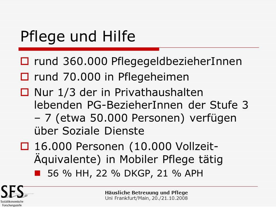 Häusliche Betreuung und Pflege Uni Frankfurt/Main, 20./21.10.2008 Illegale BetreuerInnen Unklare Datenlage Schätzungen gehen von 10.000 bis (aktuell bereits) 60.000 Personen Hochrechnung: rund 30.000 Personen (= 15.000 Haushalte in Österreich) Realistischer Schätzwert: wir gehen von 20.000 – 30.000 ausländischen 24-Stundenkräften aus bei 2 Betreuungskräften pro Familie = 10.000 – 15.000 betroffene Haushalte / Familien Rund 1/3 Haushalte hat eine/n, BetreuerIn, 2/3 hat zwei oder mehr (Befragungsergebnis)
