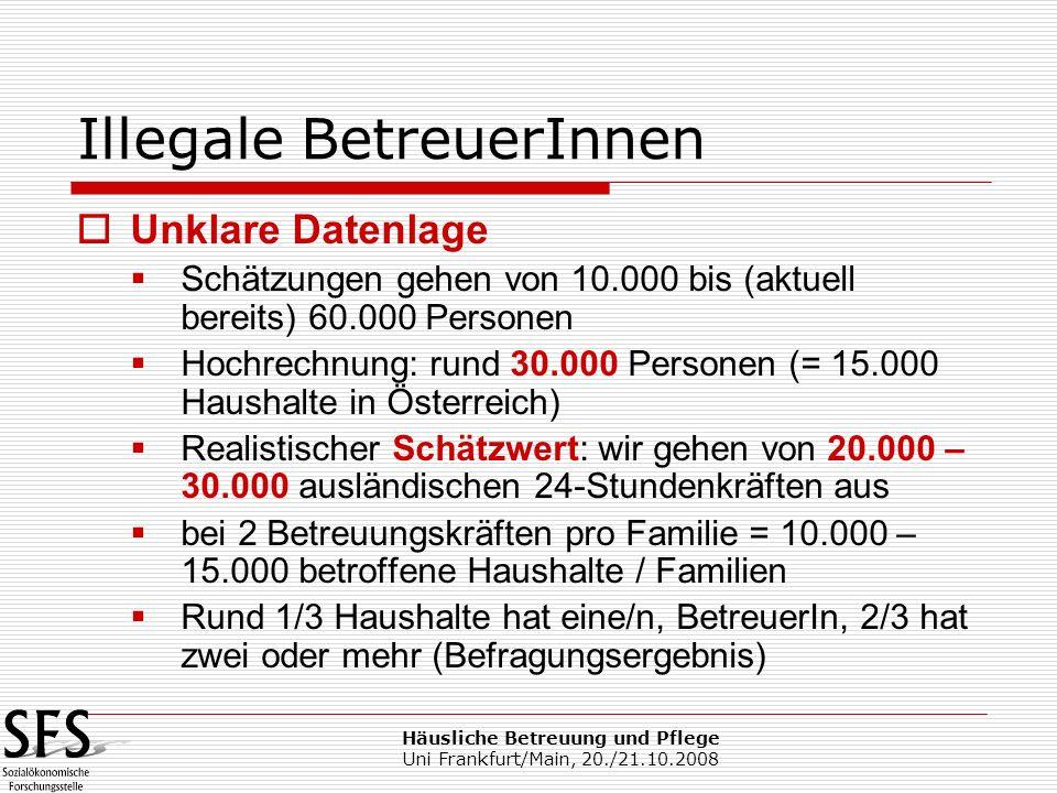 Häusliche Betreuung und Pflege Uni Frankfurt/Main, 20./21.10.2008 Weitere HaushaltsarbeiterInnen Vergleichbare Bandbreite: Schätzungen ausländischer Putzfrauen: Bandbreite von 60.000 bis 300.000 (Profil 9.1.2006) Rund 1.100 Au-pair in Österreich