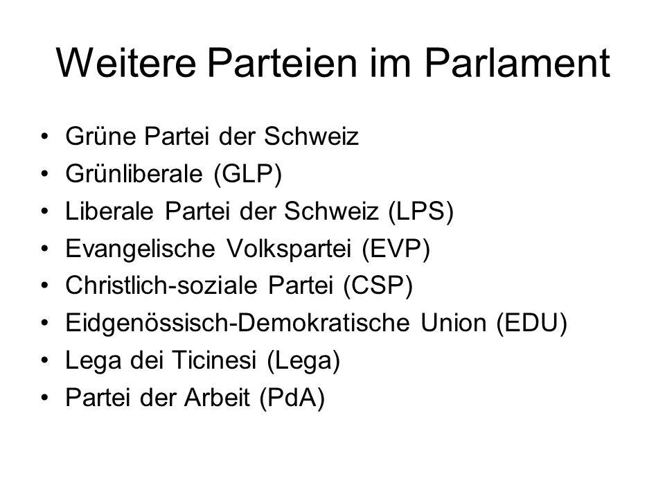 Weitere Parteien im Parlament Grüne Partei der Schweiz Grünliberale (GLP) Liberale Partei der Schweiz (LPS) Evangelische Volkspartei (EVP) Christlich-