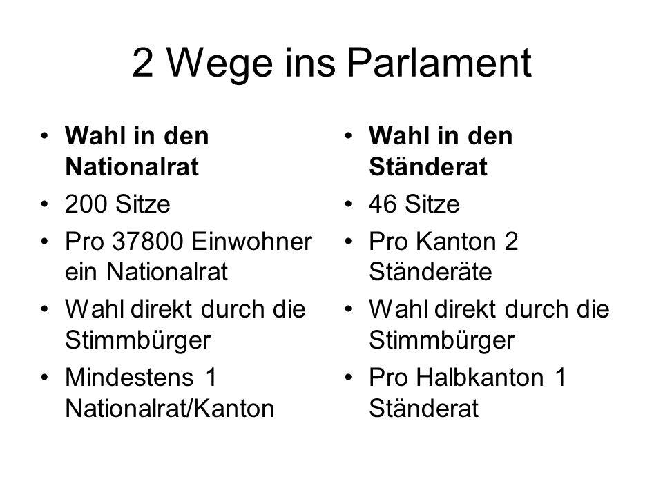 2 Wege ins Parlament Wahl in den Nationalrat 200 Sitze Pro 37800 Einwohner ein Nationalrat Wahl direkt durch die Stimmbürger Mindestens 1 Nationalrat/