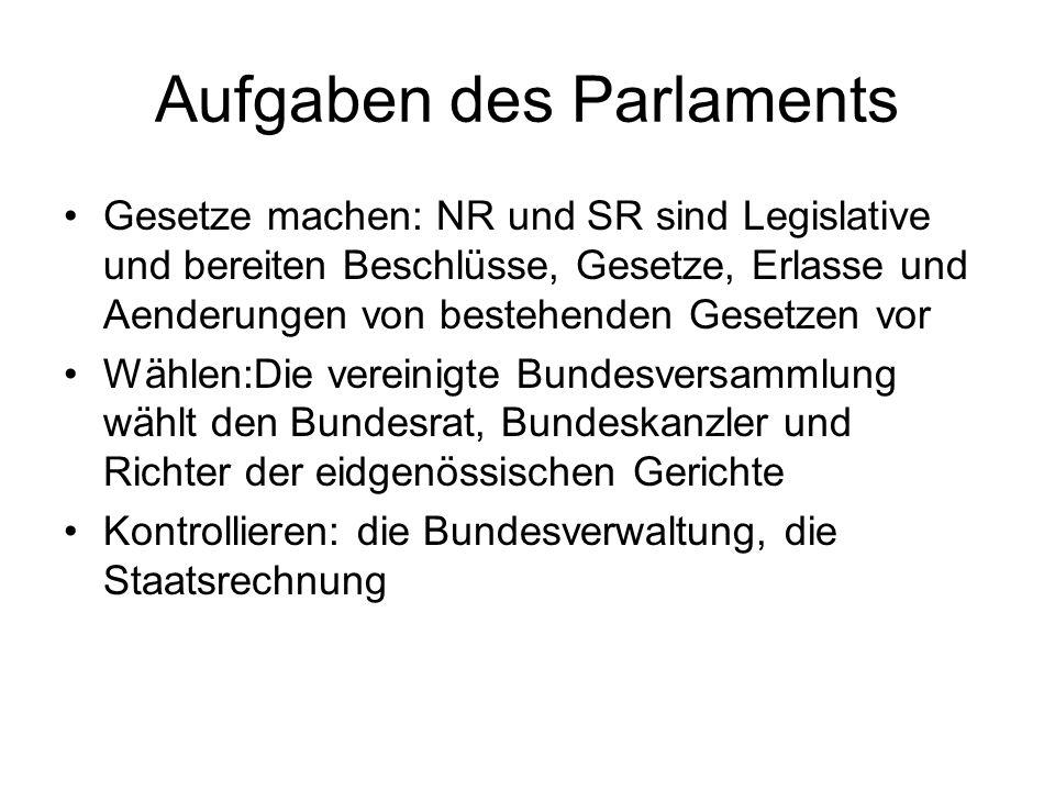 Aufgaben des Parlaments Gesetze machen: NR und SR sind Legislative und bereiten Beschlüsse, Gesetze, Erlasse und Aenderungen von bestehenden Gesetzen