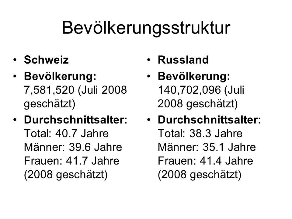 Bevölkerungsstruktur Schweiz Lebenserwartung: Gesamtbevölkerung: 80.74 Jahre Männer: 77.91 Jahre Frauen: 83.71 Jahre (2008 geschätzt) Russland Lebenserwartung: Gesamtbevölkerung: 65.94 Jahre Männer: 59.19 Jahre Frauen: 73.1 Jahre (2008 geschätzt)
