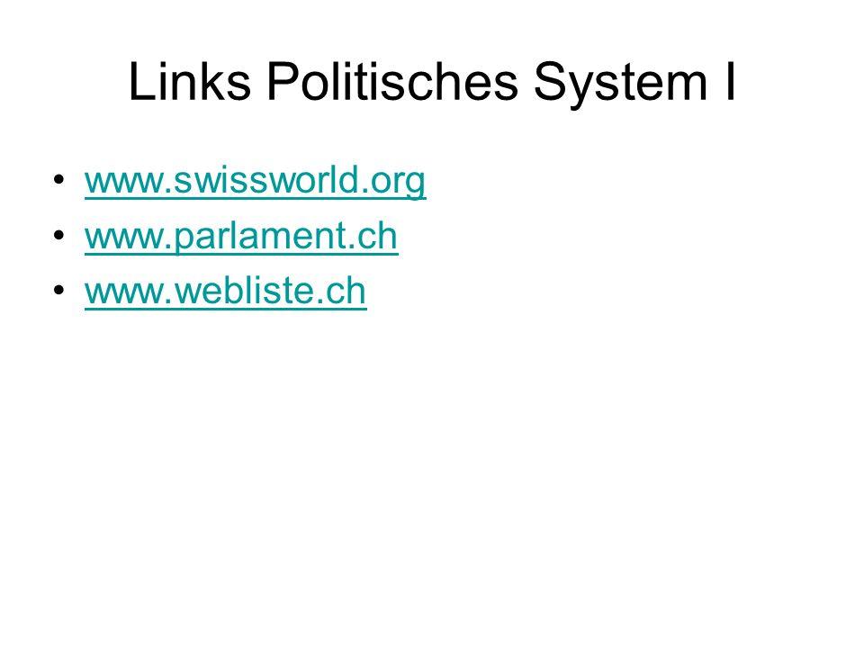 Links Politisches System I www.swissworld.org www.parlament.ch www.webliste.ch