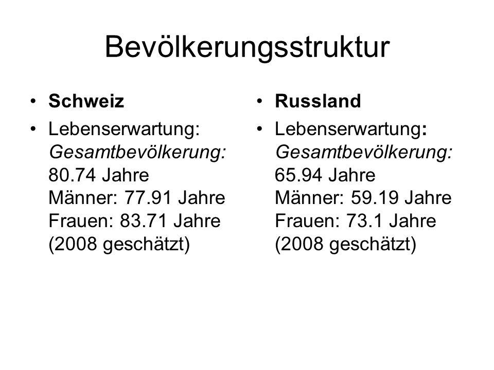 Bevölkerungsstruktur Schweiz Lebenserwartung: Gesamtbevölkerung: 80.74 Jahre Männer: 77.91 Jahre Frauen: 83.71 Jahre (2008 geschätzt) Russland Lebense