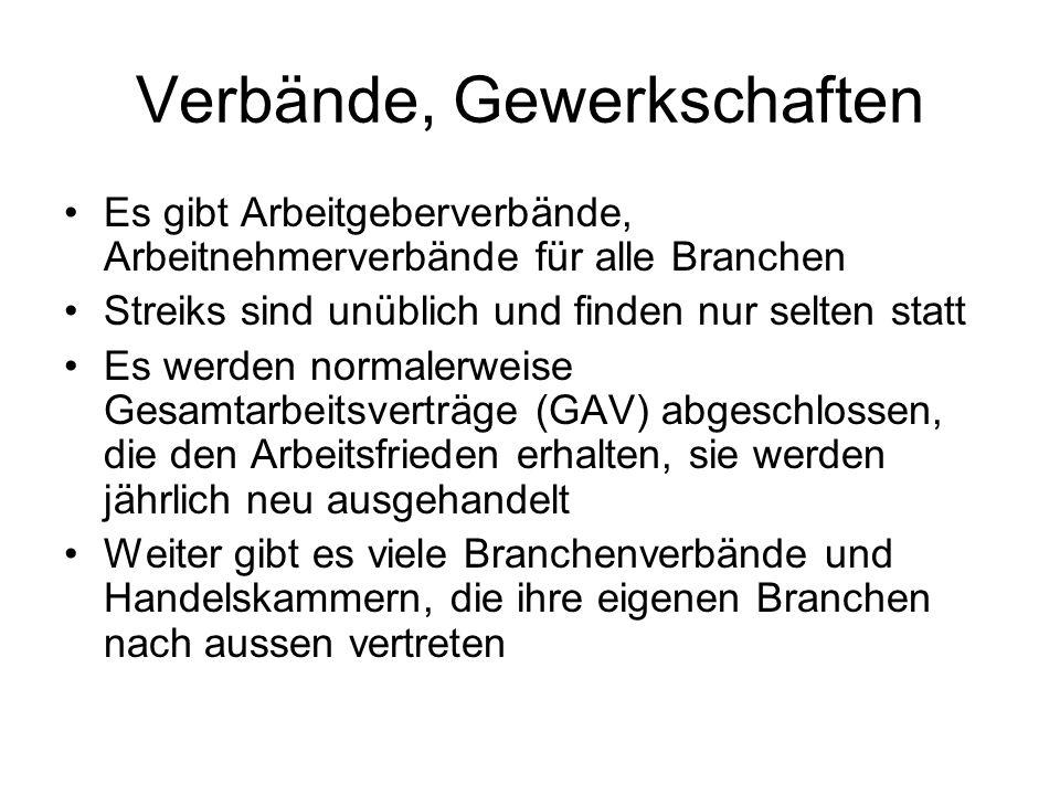 Links zu Politisches System II www.eda.admin.ch (website des Aussenministeriums)www.eda.admin.ch www.edi.admin.ch (website des Innenministeriums)www.edi.admin.ch www.icrc.com (website Internationales Komitee des Roten Kreuzes)www.icrc.com www.unog.ch (website von Repräsentanz Office der UNO in Genf)www.unog.ch