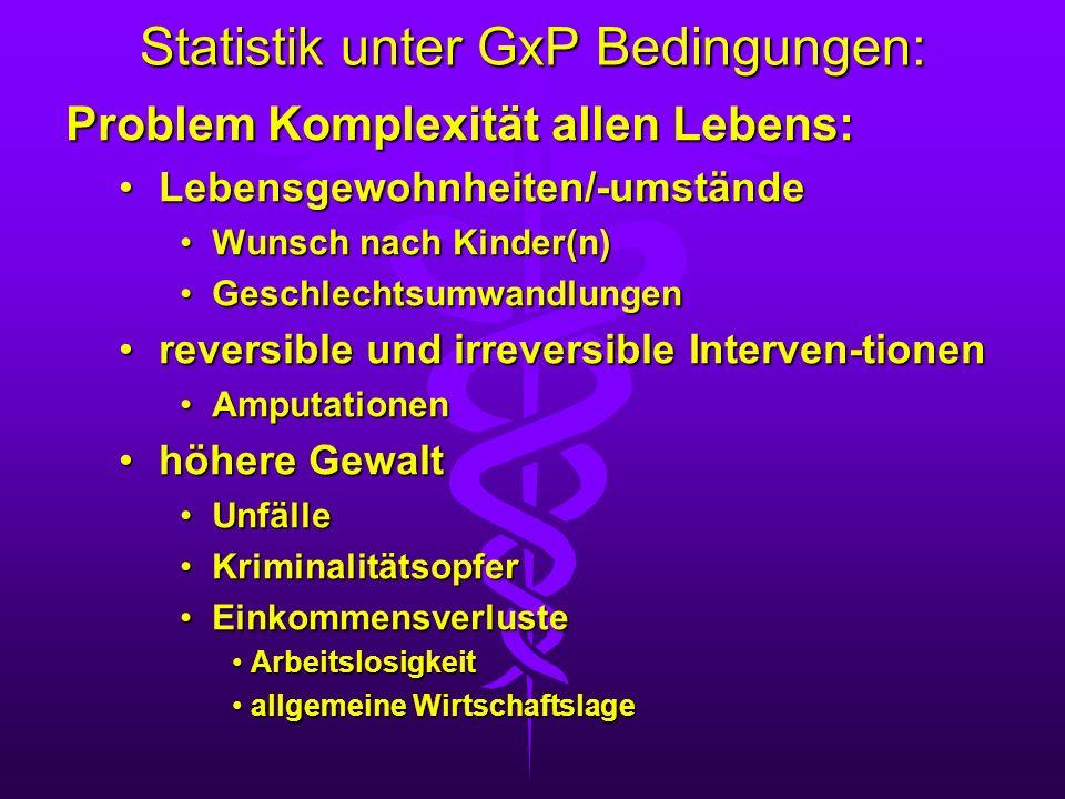 Statistik unter GxP Bedingungen: Problem Komplexität allen Lebens: Lebensgewohnheiten/-umständeLebensgewohnheiten/-umstände Wunsch nach Kinder(n)Wunsc